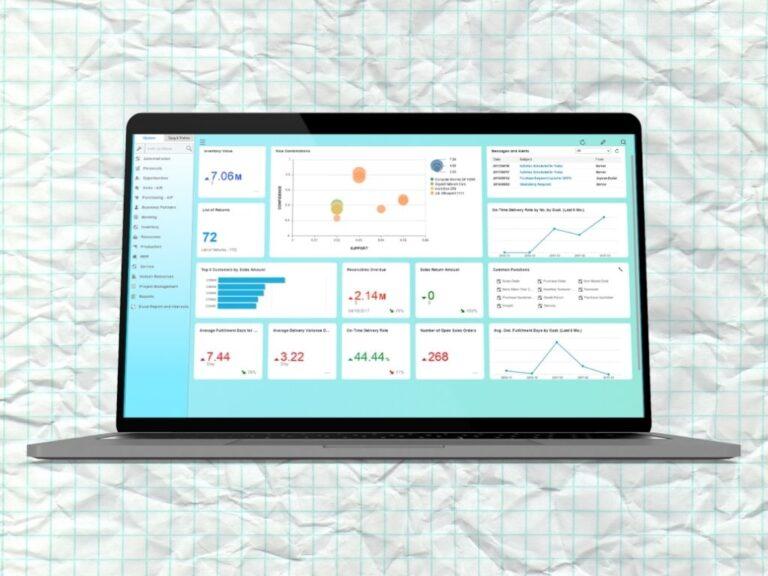 Droguería Sumed automatizó sus procesos operativos con SAP Business One